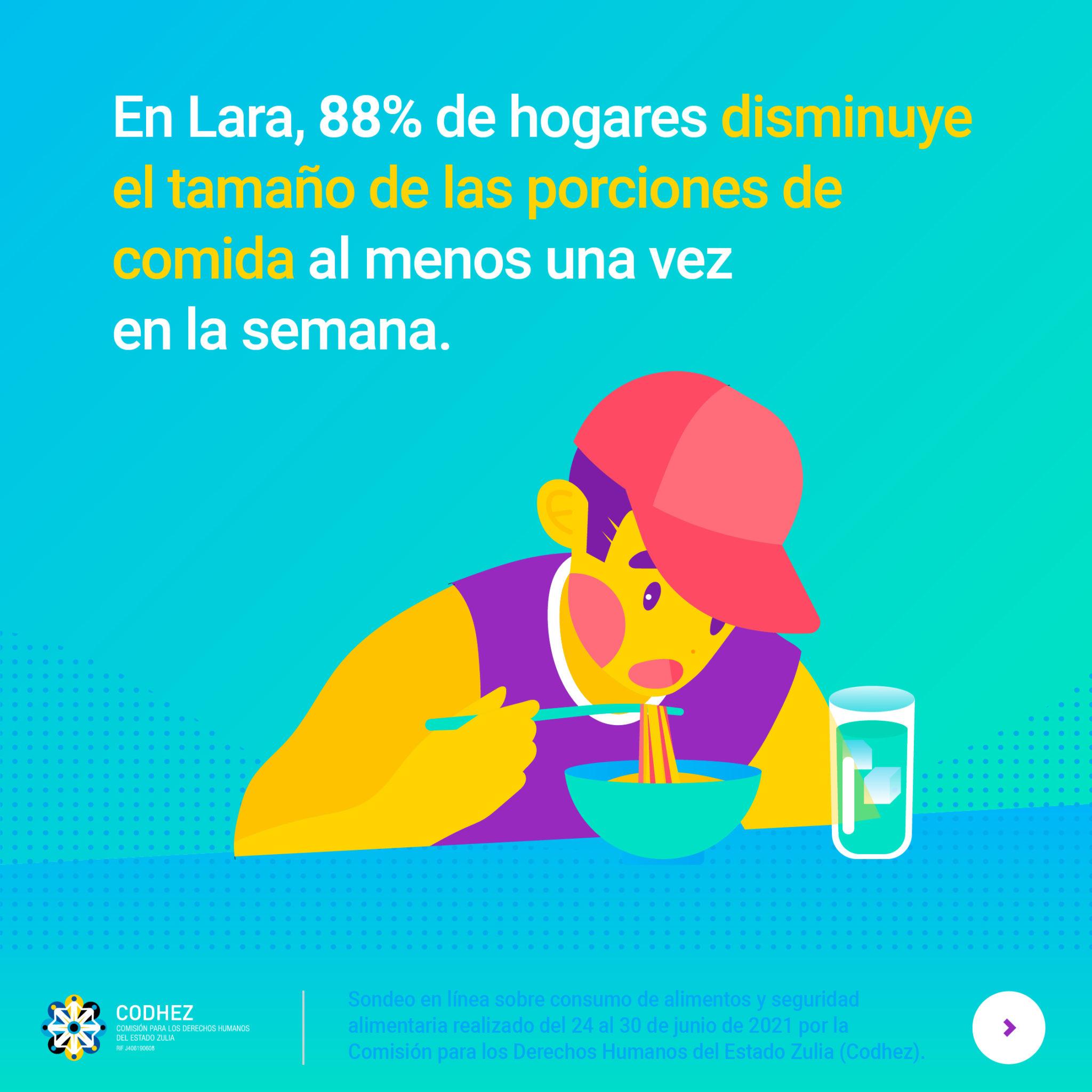 88% de hogares en Lara disminuye el tamaño de las porciones de comida al menos una vez en la semana